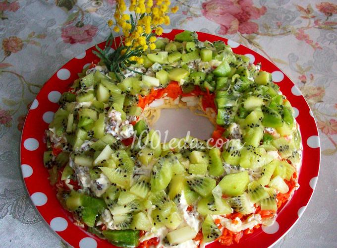 Экономные салаты рецепты с фото